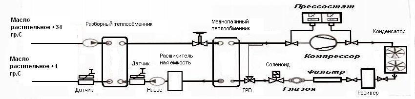 Теплообменник на подсолнечное масло Подогреватель низкого давления ПН 350-16-7 II Великий Новгород